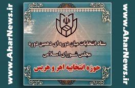 اعضای هیئت اجرایی انتخابات میان دوره ای مجلس دهم در اهر مشخص شد