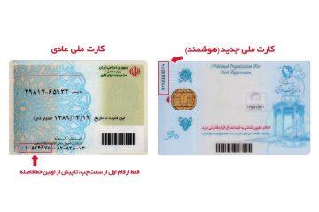 ۷۵ درصد جمعیت آذربایجان شرقی برای کارت ملی ثبت نام کرده اند