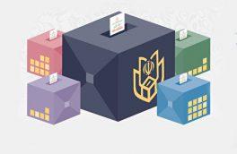 تشکیل هیأت های نظارت در ۲۱ شهرستان و ۲۵ بخش آذربایجان شرقی برای انتخابات مجلس یازدهم