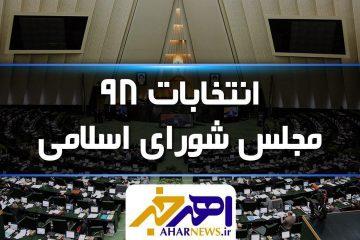 اسامی داوطلبان تایید صلاحیت شده توسط هیأت نظارت از حوزه انتخابیه اهر و هریس برای مجلس یازدهم